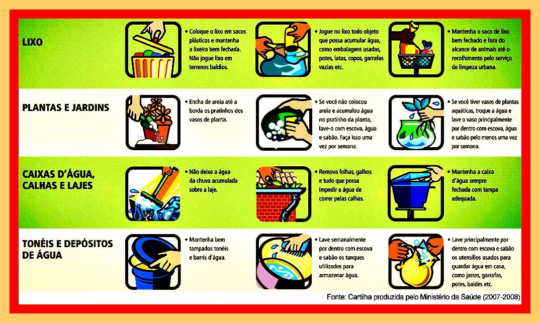 Conheça os sintomas de dengue