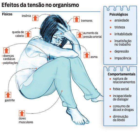 Estresse no trabalho: quando a pressão ultrapassa o cansaço